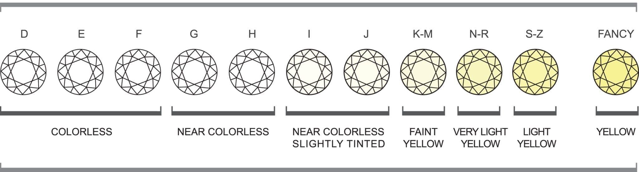 laser the diamond c is used in of s source methods are fracture diamonds enhance four grade to clarity process two purity a which filling and drilling