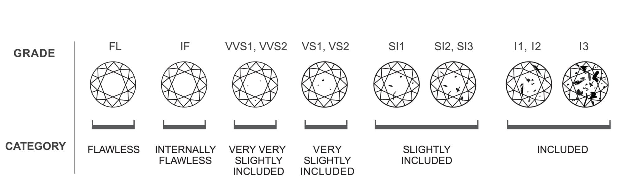 youtube rings to grading how diamond watch clarity understand
